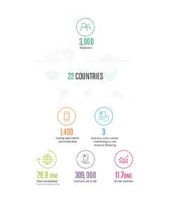 Infographics Key Figures 2016 ENG
