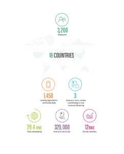 2017 Infographie chiffres clés ENG